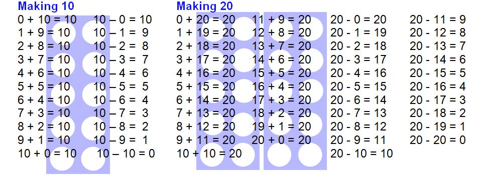 making10-20
