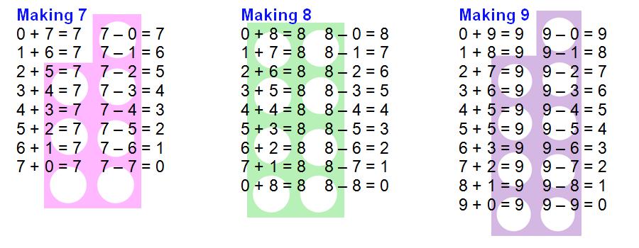 making7-9