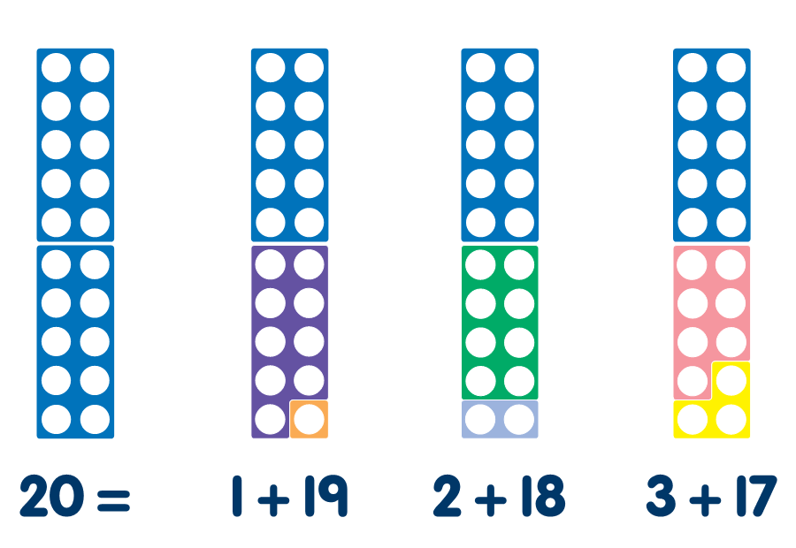 Making 20 With Numicon on Number Bonds To 5 Worksheet